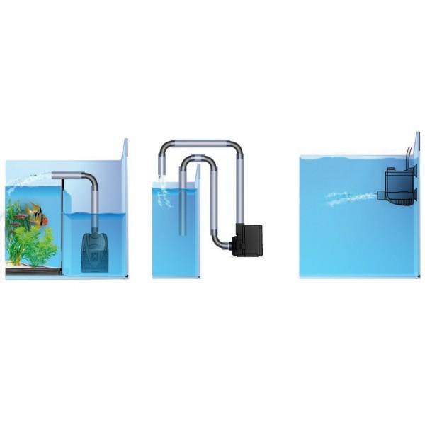 Jbl proflow u800 pompe pour aquarium et terrarium for Pompe a eau aquarium